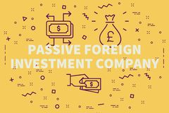 Conceptual business illustration with the words passive foreign. Investment company Royalty Free Stock Image