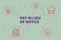 Conceptual business illustration with the words pay in lieu of n. Otice vector illustration