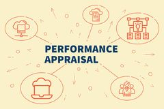 Conceptual business illustration with the words performance appr. Aisal Royalty Free Stock Photos