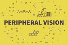 Conceptual business illustration with the words peripheral visio. N Royalty Free Stock Photography