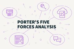 Conceptual business illustration with the words porter's five fo vector illustration