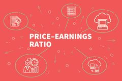 Conceptual business illustration with the words price–earnings. Ratio Stock Image