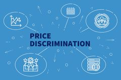 Conceptual business illustration with the words price discrimination vector illustration