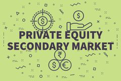 Conceptual business illustration with the words private equity s. Econdary market Royalty Free Stock Photography