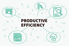 Conceptual business illustration with the words productive effic. Iency Stock Photography