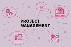 Conceptual business illustration with the words project management royalty free illustration