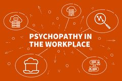 Conceptual business illustration with the words psychopathy in t. He workplace Stock Image