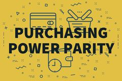 Conceptual business illustration with the words purchasing power. Parity Royalty Free Stock Photos