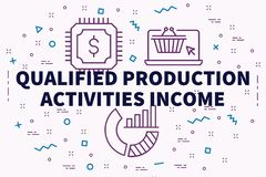 Conceptual business illustration with the words qualified produc. Tion activities income Stock Photography