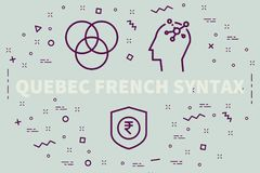Conceptual business illustration with the words quebec french sy stock illustration