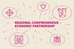 Conceptual business illustration with the words regional comprehensive economic partnership royalty free illustration