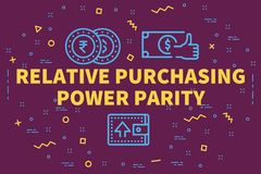 Conceptual business illustration with the words relative purchas. Ing power parity Stock Photos