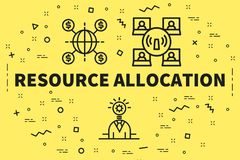 Conceptual business illustration with the words resource allocat. Ion Royalty Free Stock Images