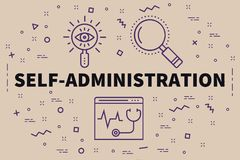 Conceptual business illustration with the words self-administrat. Ion Royalty Free Stock Photography