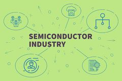 Conceptual business illustration with the words semiconductor in. Dustry Stock Photo