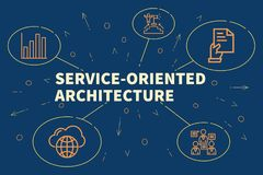 Conceptual business illustration with the words service-oriented. Architecture Stock Image