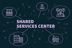 Conceptual business illustration with the words shared services. Center Stock Photography