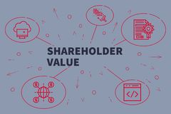 Conceptual business illustration with the words shareholder valu. E Royalty Free Stock Image