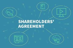 Conceptual business illustration with the words shareholders' ag. Reement Royalty Free Stock Images