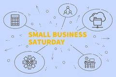 Conceptual business illustration with the words small business s. Aturday vector illustration