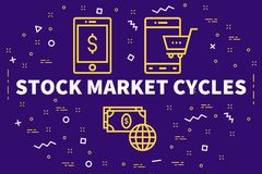 Conceptual business illustration with the words stock market cyc. Les Royalty Free Stock Image