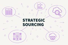 Conceptual business illustration with the words strategic sourci. Ng Stock Images