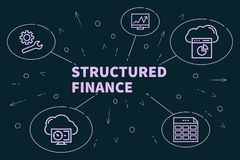 Conceptual business illustration with the words structured finan. Ce Stock Image