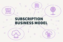 Conceptual business illustration with the words subscription bus. Iness model Royalty Free Stock Images