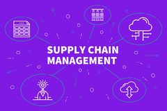 Conceptual business illustration with the words supply chain man. Agement Stock Photography