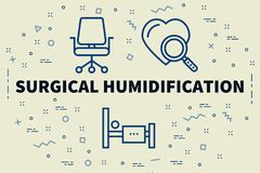 Conceptual business illustration with the words surgical humidif. Ication Stock Photos
