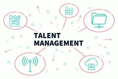 Conceptual business illustration with the words talent managemen. T Royalty Free Stock Photo