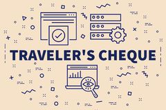 Conceptual business illustration with the words traveler's chequ vector illustration