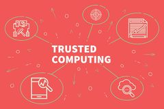 Conceptual business illustration with the words trusted computin. G Stock Photography