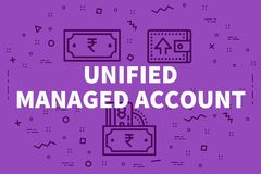 Conceptual business illustration with the words unified managed. Account Royalty Free Stock Photography