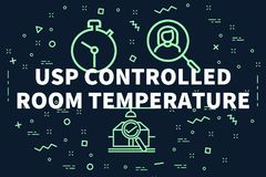 Conceptual business illustration with the words usp controlled r. Oom temperature royalty free illustration