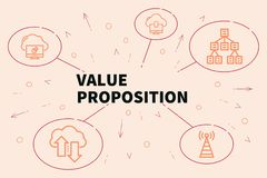 Conceptual business illustration with the words value propositio. N Royalty Free Stock Photo