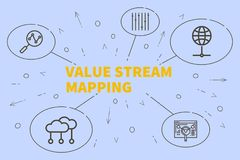 Conceptual business illustration with the words value stream map. Ping Stock Images
