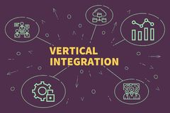 Conceptual business illustration with the words vertical integra. Tion Royalty Free Stock Photos