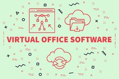 Conceptual business illustration with the words virtual office s vector illustration