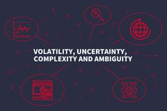 Conceptual business illustration with the words volatility, unce. Rtainty, complexity and ambiguity Royalty Free Stock Photos