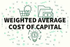 Conceptual business illustration with the words weighted average. Cost of capital Royalty Free Stock Photo