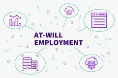 Conceptual business illustration with the words at-will employme. Nt Stock Image