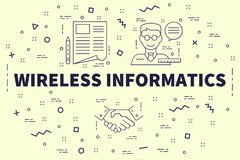 Conceptual business illustration with the words wireless informa. Tics Royalty Free Stock Images
