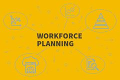 Conceptual business illustration with the words workforce planni. Ng Stock Image