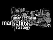 Conceptual business marketing word cloud Royalty Free Stock Photography
