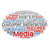 Conceptual business marketing word cloud Royalty Free Stock Photo