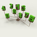 Conceptual easel with green numbers Royalty Free Stock Photo