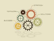 Conceptual gears Royalty Free Stock Photo