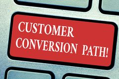 Conceptual hand writing showing Customer Conversion Path. Business photo text steps that user went through over the. Website Keyboard key Intention to create stock image