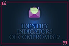 Conceptual hand writing showing Identify Indicators Of Compromise. Business photo text Detect malware online attacks royalty free illustration